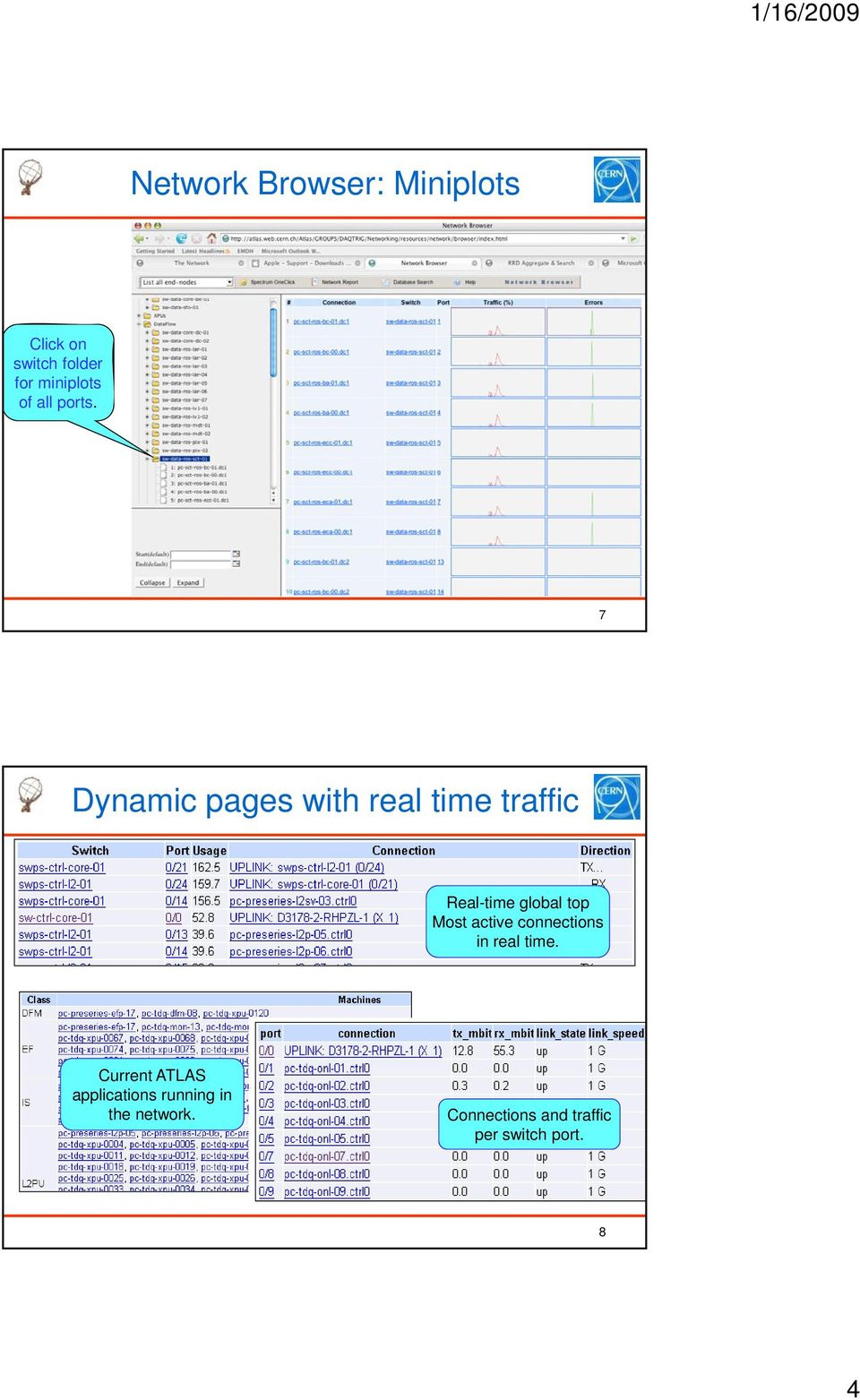 7 Dynamic pages with real time traffic Real-time global top Most