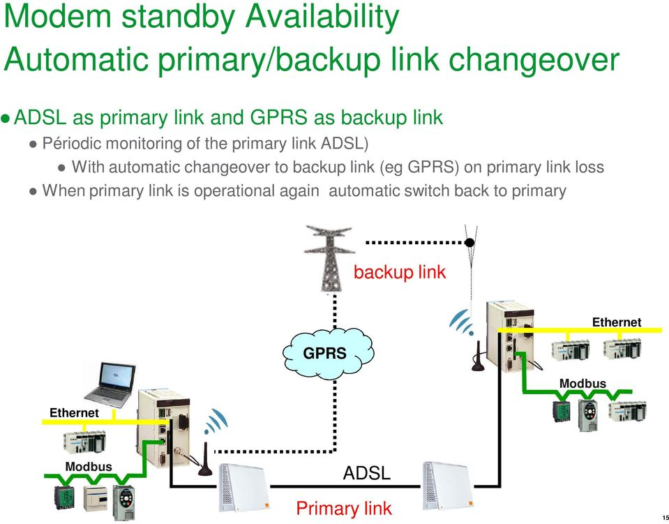 to backup link (eg GPRS) on primary link loss When primary link is operational again