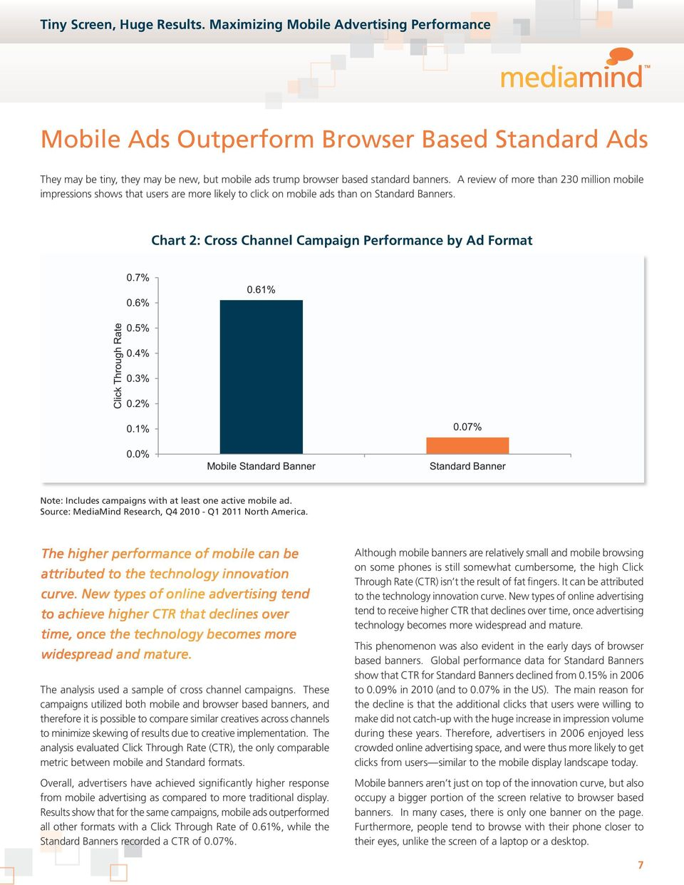 Chart 2: Cross Channel Campaign Performance by Ad Format Note: Includes campaigns with at least one active mobile ad. Source: MediaMind Research, Q4 2010 - Q1 2011 North America.