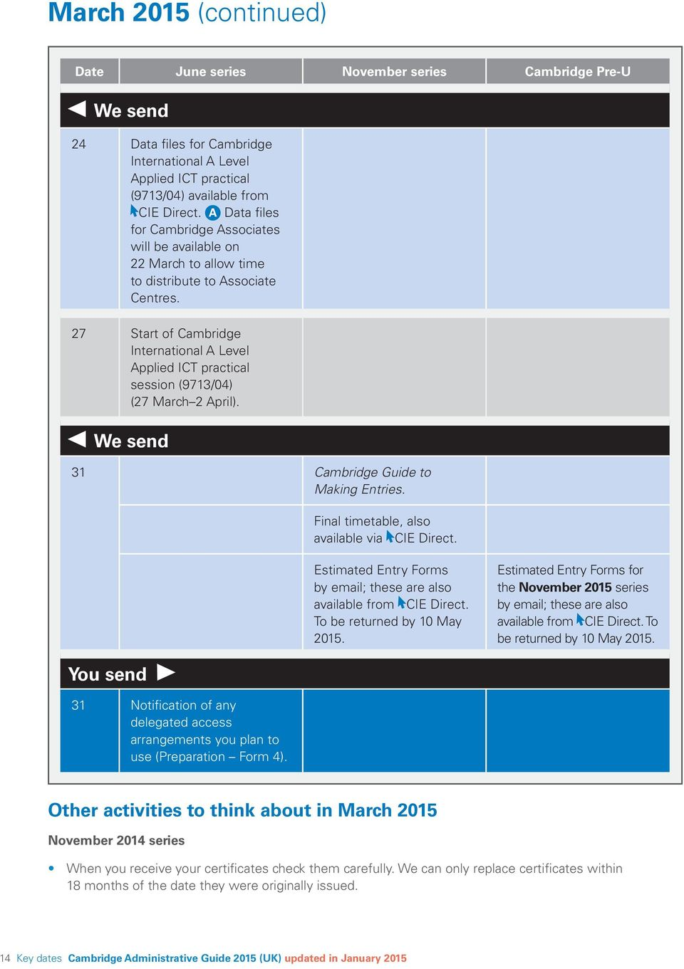 27 Start of Cambridge International A Level Applied ICT practical session (9713/04) (27 March 2 April). We send 31 Cambridge Guide to Making Entries. Final timetable, also available via CIE Direct.