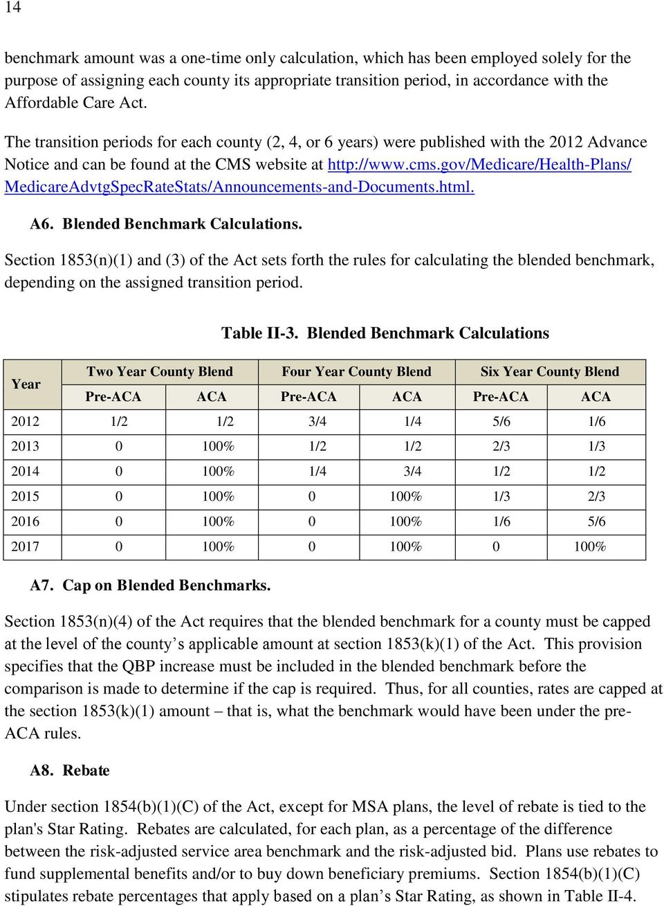 gov/medicare/health-plans/ MedicareAdvtgSpecRateStats/Announcements-and-Documents.html. A6. Blended Benchmark Calculations.