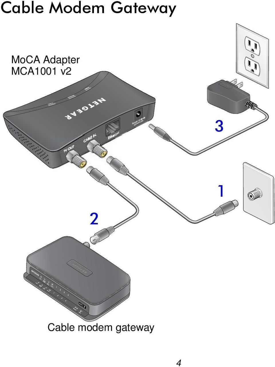 Adapter MCA1001