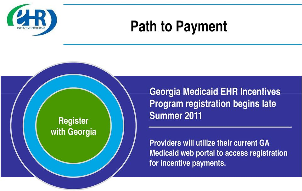 2011 Providers will utilize their current GA Medicaid