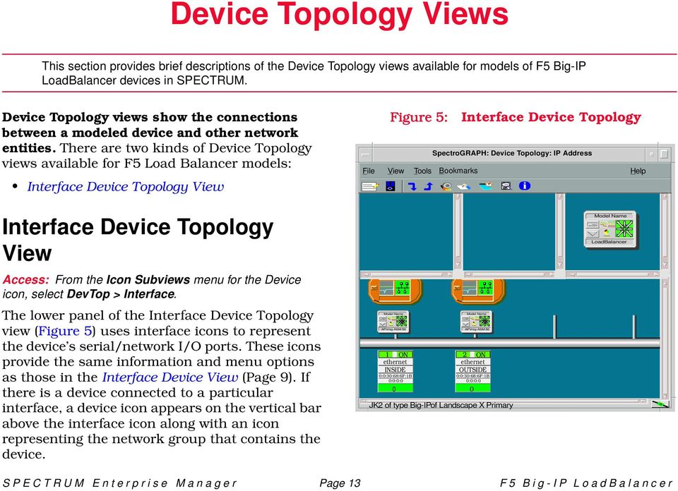 There are two kinds of Device Topology views available for F5 Load Balancer models: Interface Device Topology View Figure 5: Interface Device Topology SpectroGRAPH: Device Topology: IP Address Fileÿ