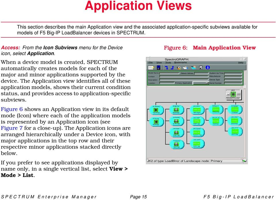 When a device model is created, SPECTRUM automatically creates models for each of the major and minor applications supported by the device.