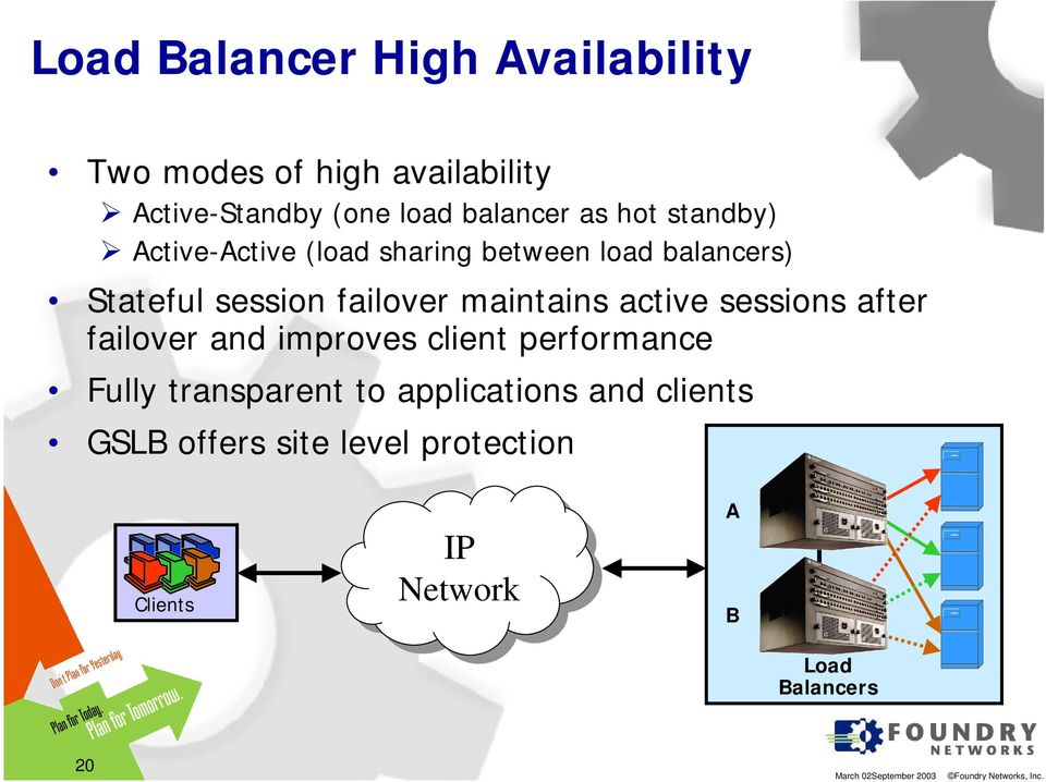 failover maintains active sessions after failover and improves client performance Fully