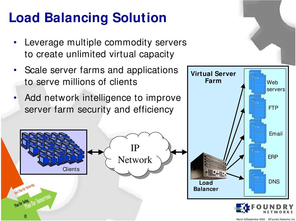 millions of clients Add network intelligence to improve server farm security
