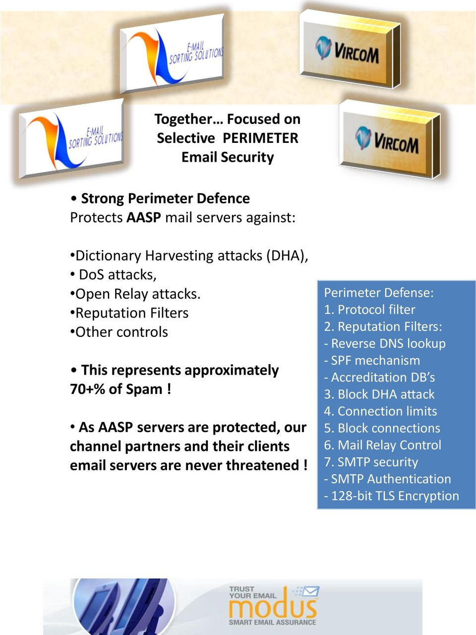 As AASP servers are protected, our channel partners and their clients email servers are never threatened! Perimeter Defense: 1. Protocol filter 2.