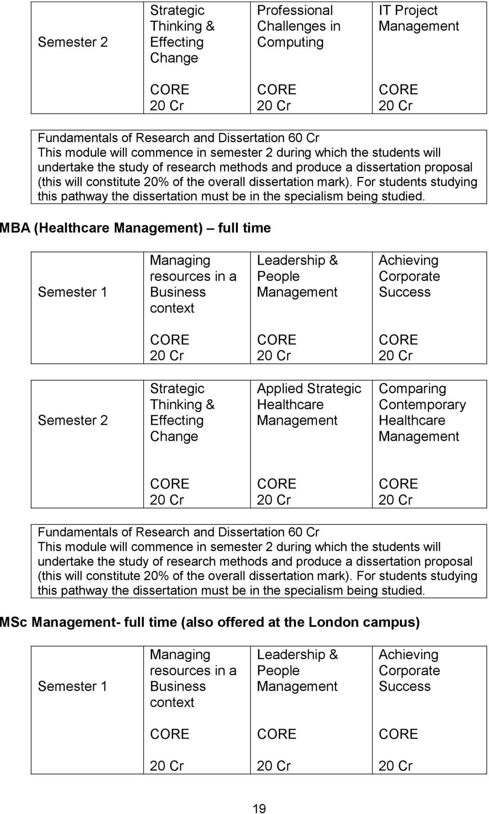 For students studying this pathway the dissertation must be in the specialism being studied.