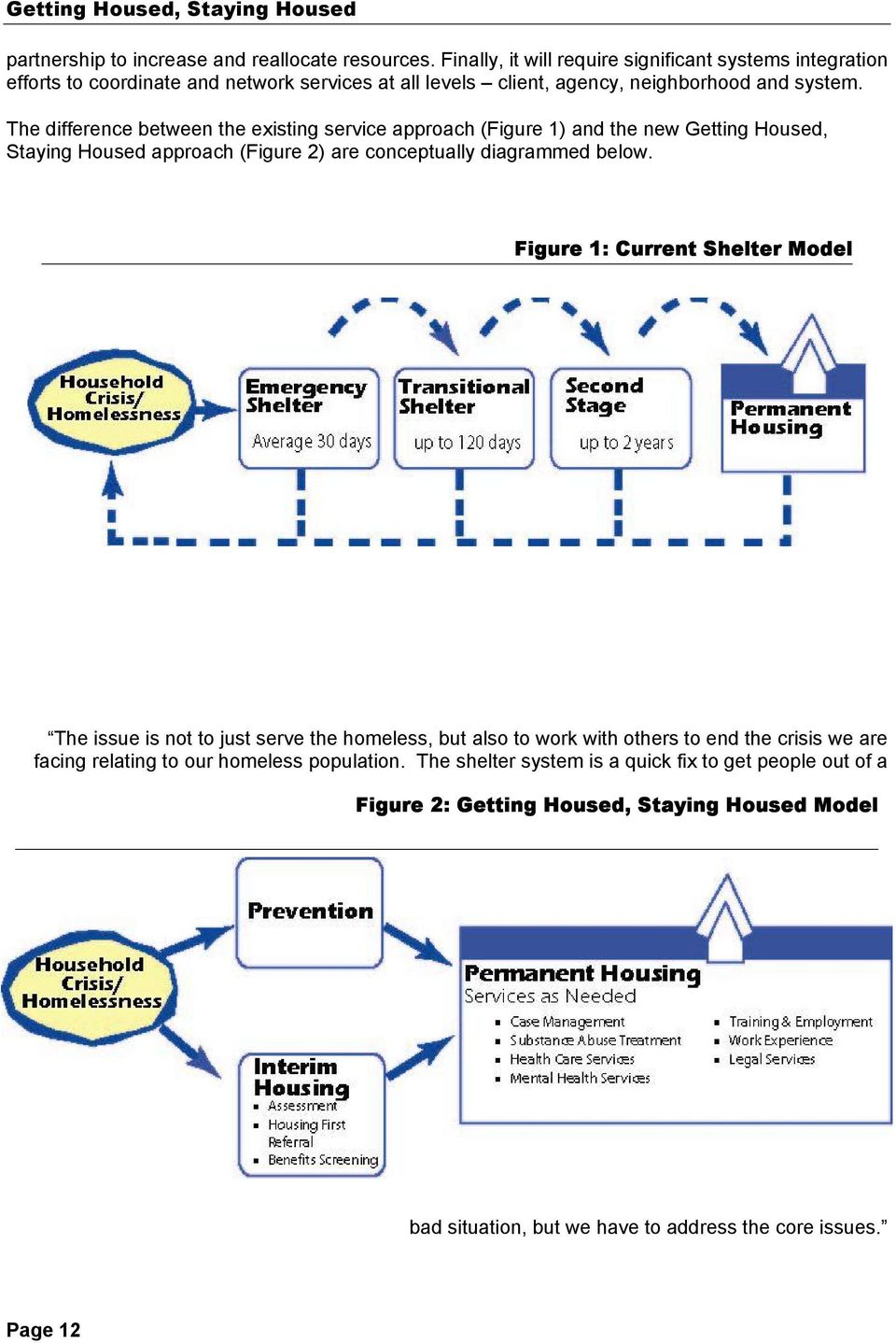 The difference between the existing service approach (Figure 1) and the new Getting Housed, Staying Housed approach (Figure 2) are conceptually diagrammed below.