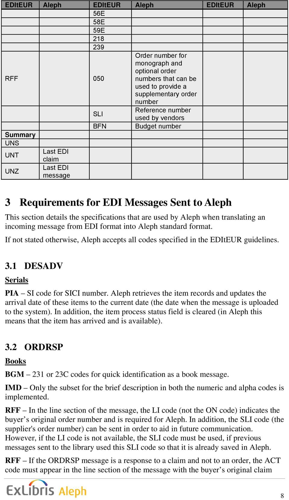 incoming message from EDI format into Aleph standard format. If not stated otherwise, Aleph accepts all codes specified in the EDItEUR guidelines. 3.1 DESADV Serials PIA SI code for SICI number.
