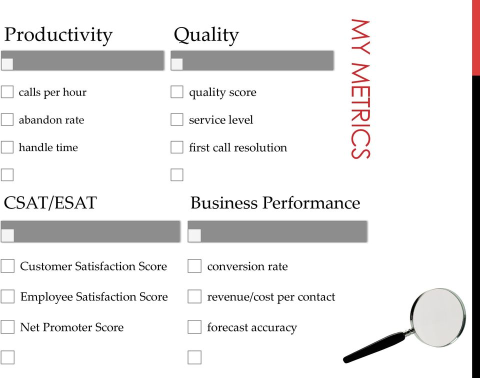 Performance Customer Satisfaction Score Employee Satisfaction Score Net
