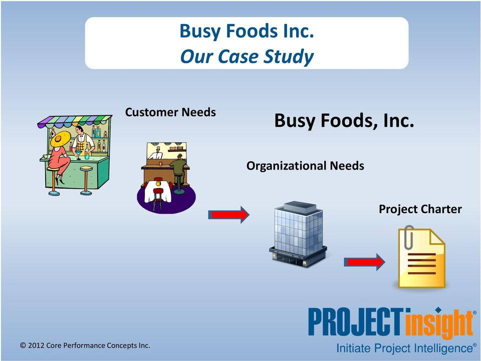 Needs Busy Foods, Inc.