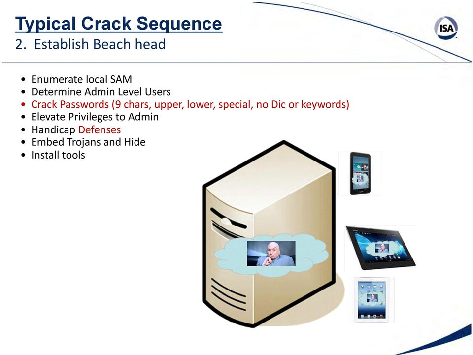 Level Users Crack Passwords (9 chars, upper, lower, special,