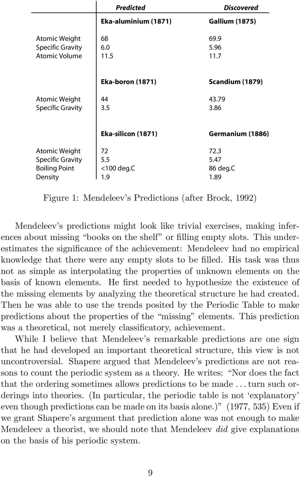 89 Figure 1: Mendeleev s Predictions (after Brock, 1992) Mendeleev s predictions might look like trivial exercises, making inferences about missing books on the shelf or filling empty slots.