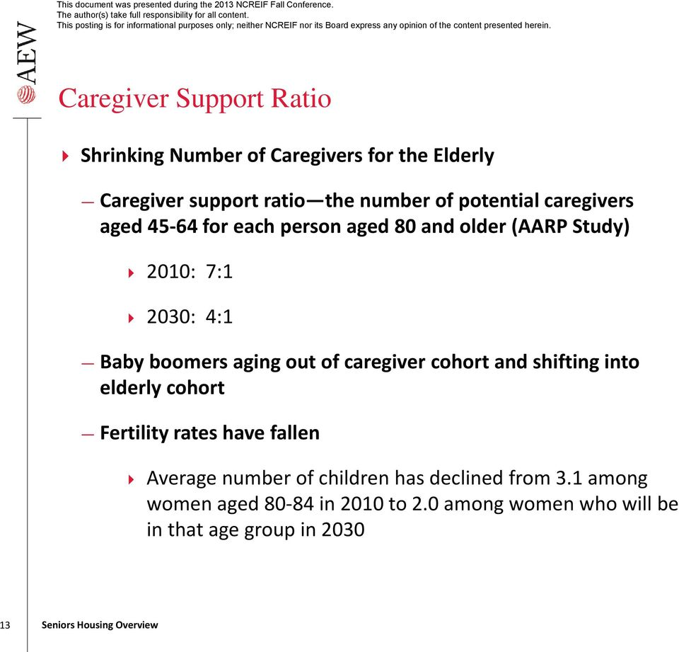 aging out of caregiver cohort and shifting into elderly cohort Fertility rates have fallen Average number of