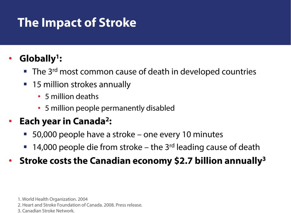 minutes 14,000 people die from stroke the 3 rd leading cause of death Stroke costs the Canadian economy $2.