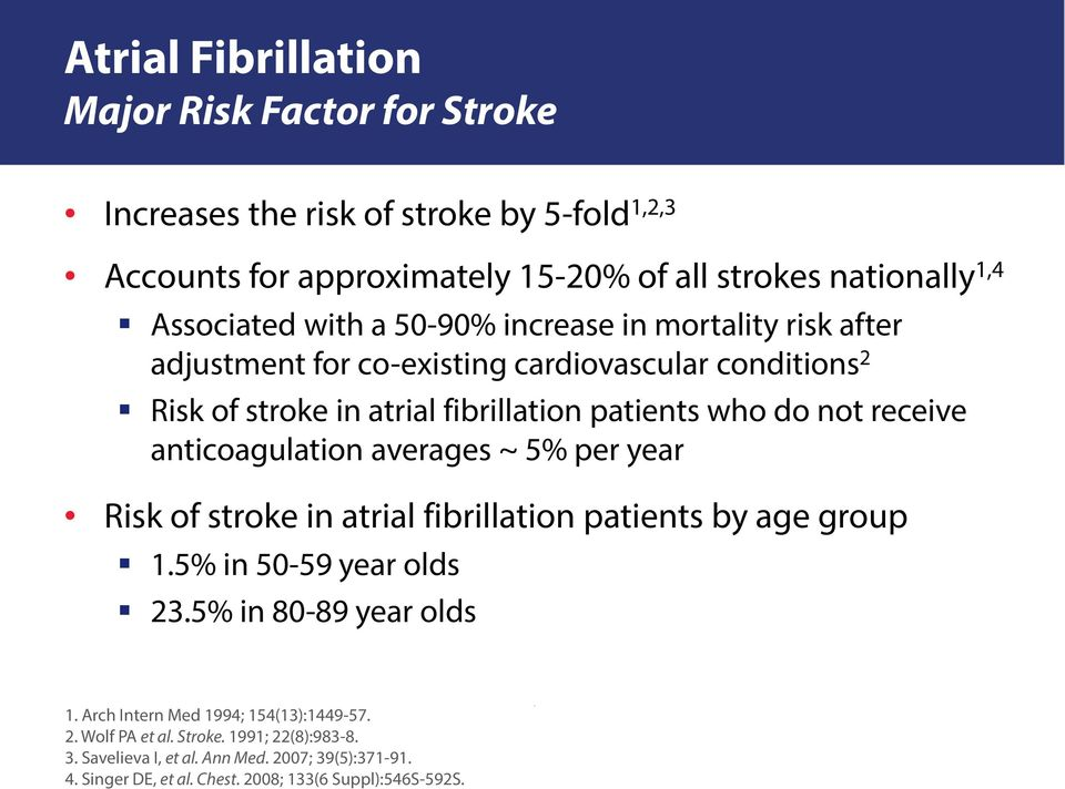 anticoagulation averages ~ 5% per year Risk of stroke in atrial fibrillation patients by age group 1.5% in 50-59 year olds 23.5% in 80-89 year olds 1.