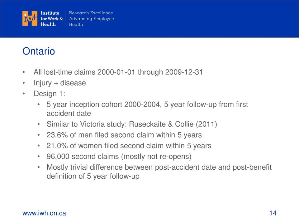 6% of men filed second claim within 5 years 21.