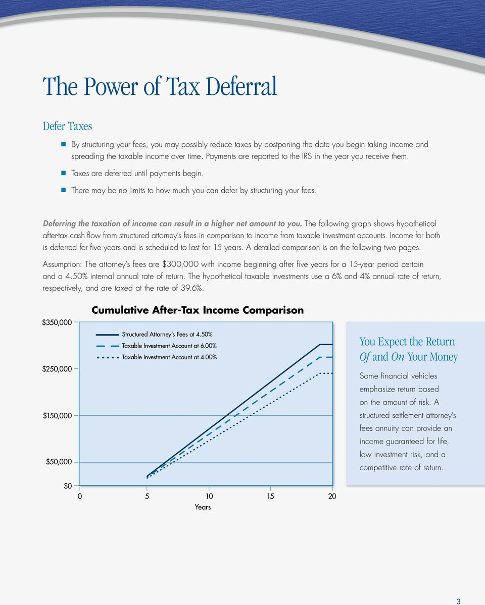 Deferring the taxation of income can result in a higher net amount to you.