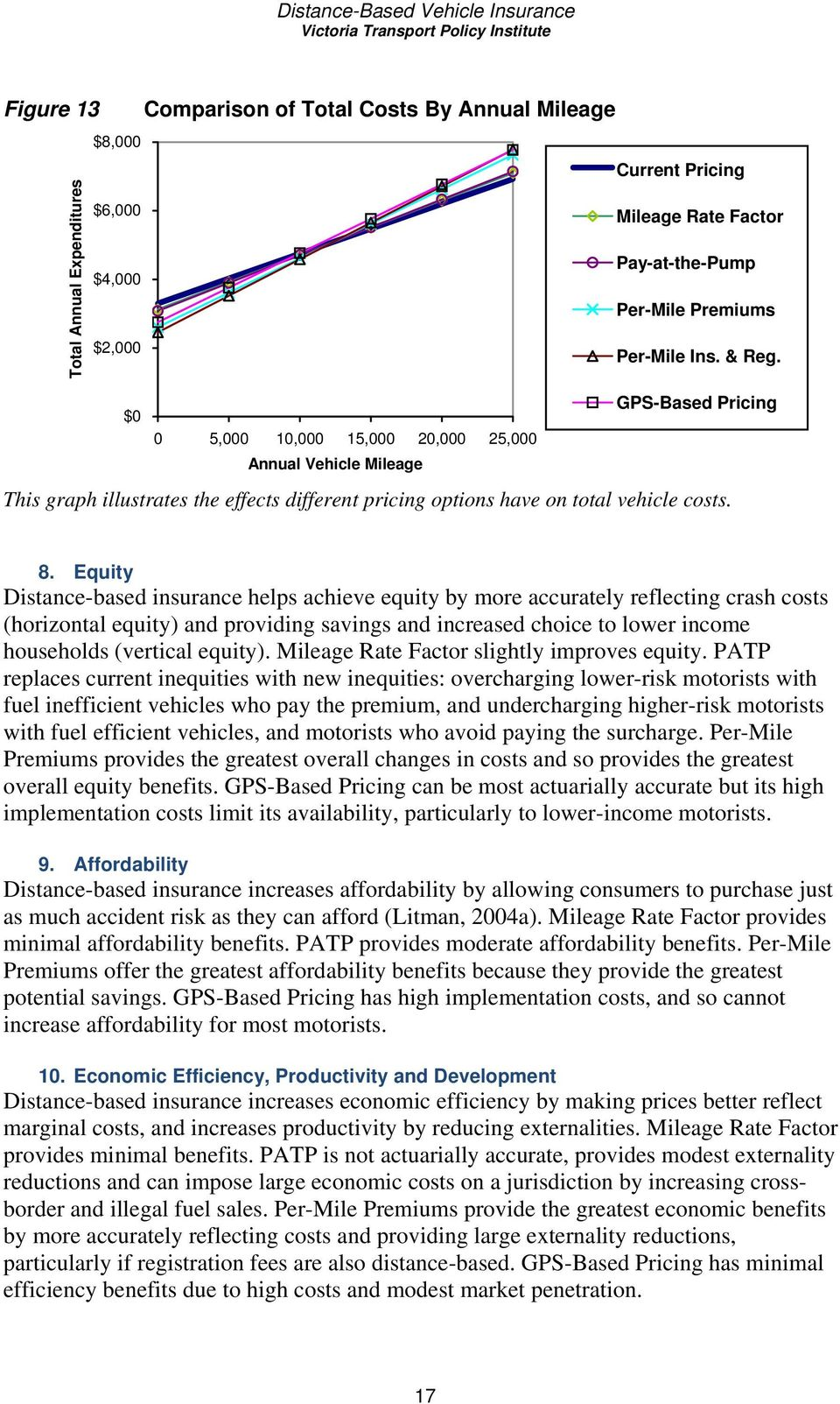 Equity Distance-based insurance helps achieve equity by more accurately reflecting crash costs (horizontal equity) and providing savings and increased choice to lower income households (vertical
