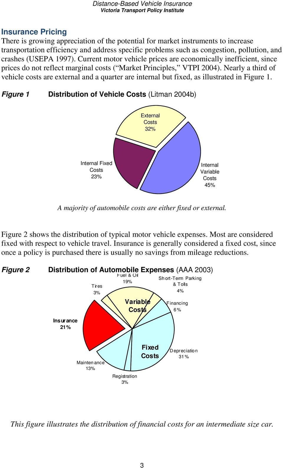 Nearly a third of vehicle costs are external and a quarter are internal but fixed, as illustrated in Figure 1.