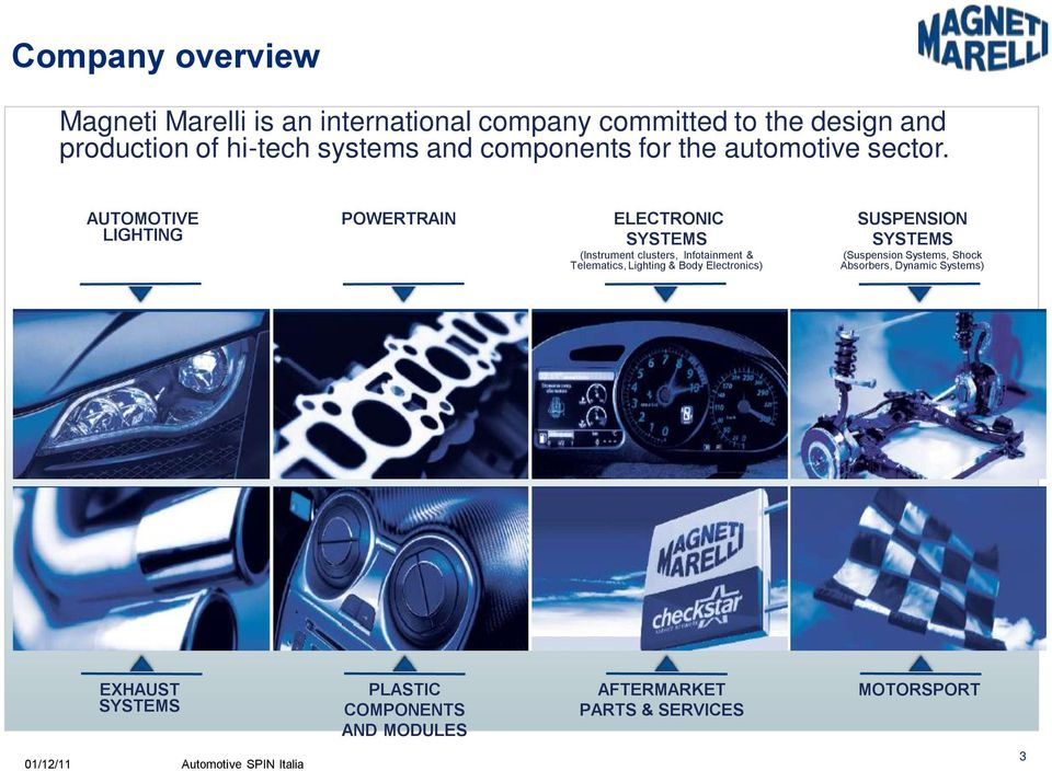 AUTOMOTIVE LIGHTING POWERTRAIN ELECTRONIC SYSTEMS (Instrument clusters, Infotainment & Telematics, Lighting &