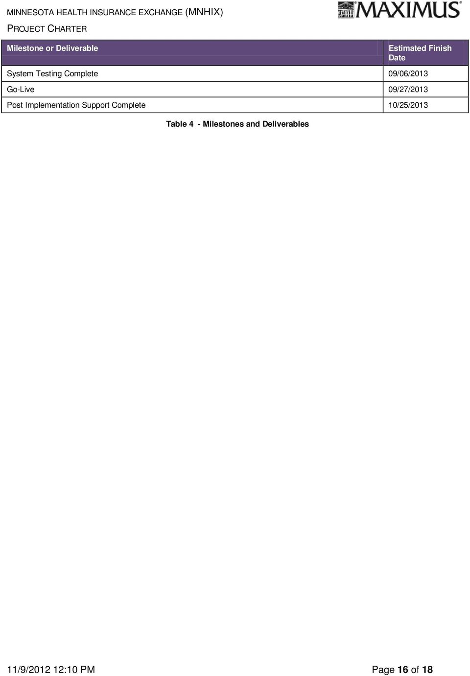 Implementation Support Complete 10/25/2013 Table 4 -