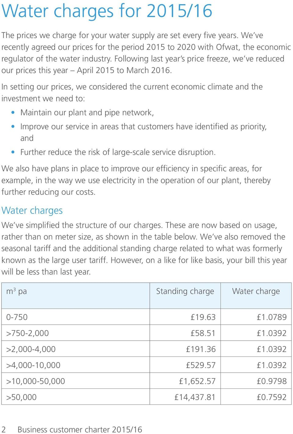 Following last year s price freeze, we ve reduced our prices this year April 2015 to March 2016.