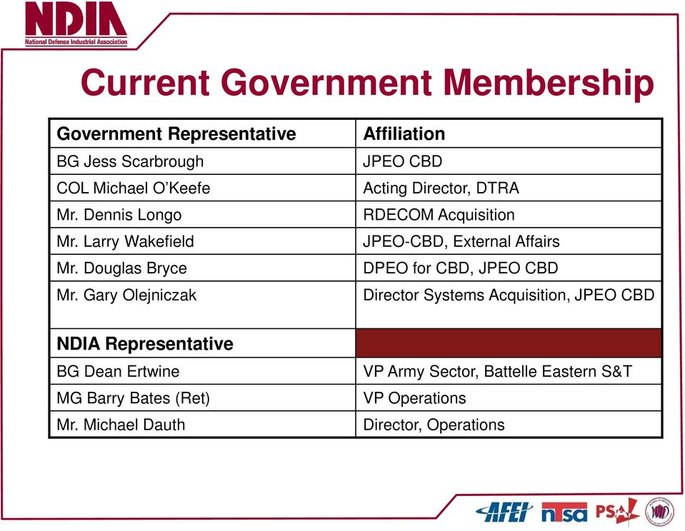 Michael Dauth Affiliation JPEO CBD Acting Director, DTRA RDECOM Acquisition JPEO-CBD, External Affairs DPEO for CBD,