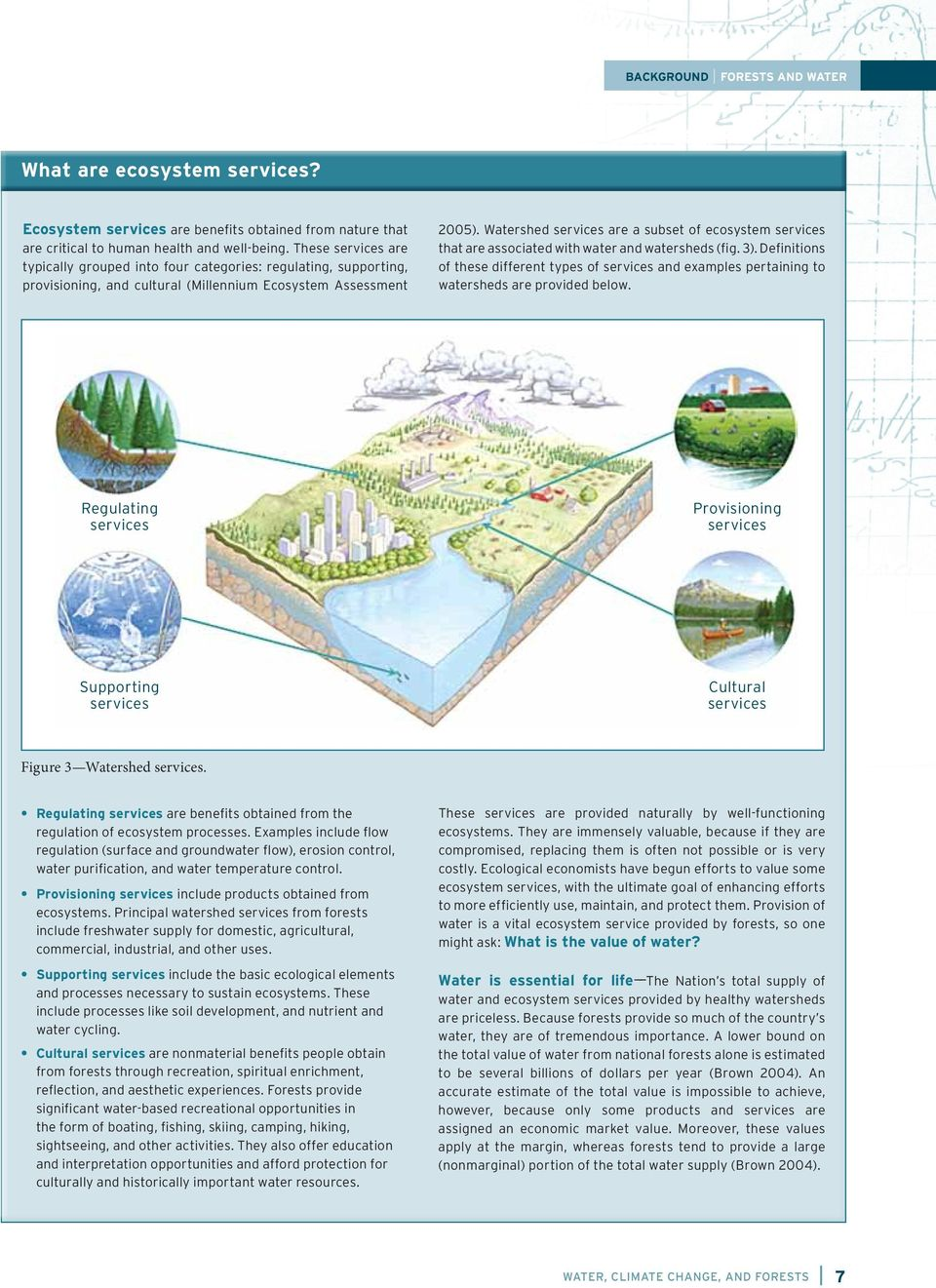 Watershed services are a subset of ecosystem services that are associated with water and watersheds (fig. 3).