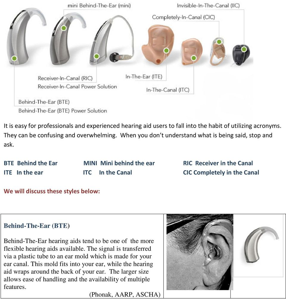 BTE Behind the Ear MINI Mini behind the ear RIC Receiver in the Canal ITE In the ear ITC In the Canal CIC Completely in the Canal We will discuss these styles below: Behind-The-Ear (BTE)