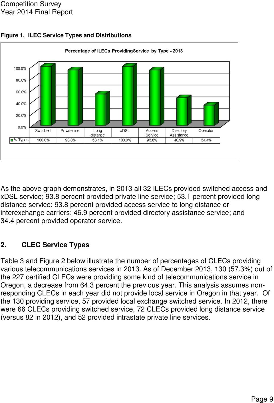4 percent provided operator service. 2. CLEC Service Types Table 3 and Figure 2 below illustrate the number of percentages of CLECs providing various telecommunications services in 2013.