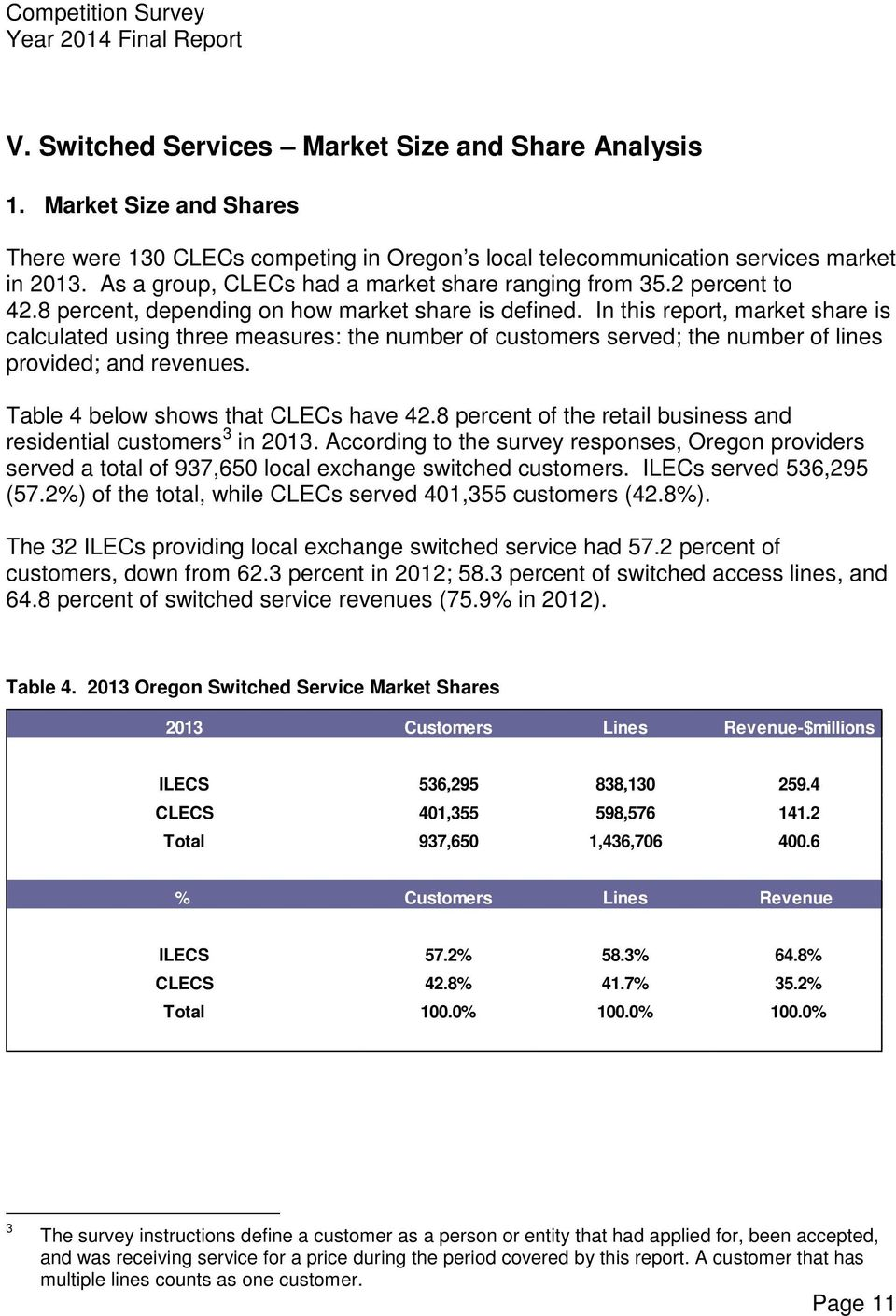 In this report, market share is calculated using three measures: the number of customers served; the number of lines provided; and revenues. Table 4 below shows that CLECs have 42.