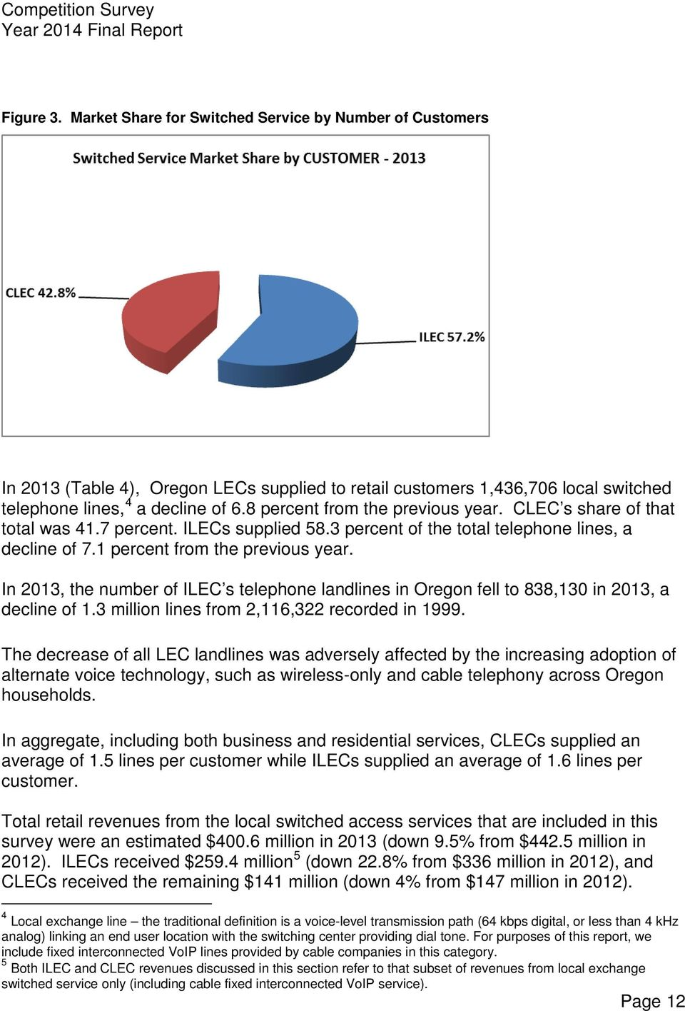 In 2013, the number of ILEC s telephone landlines in Oregon fell to 838,130 in 2013, a decline of 1.3 million lines from 2,116,322 recorded in 1999.