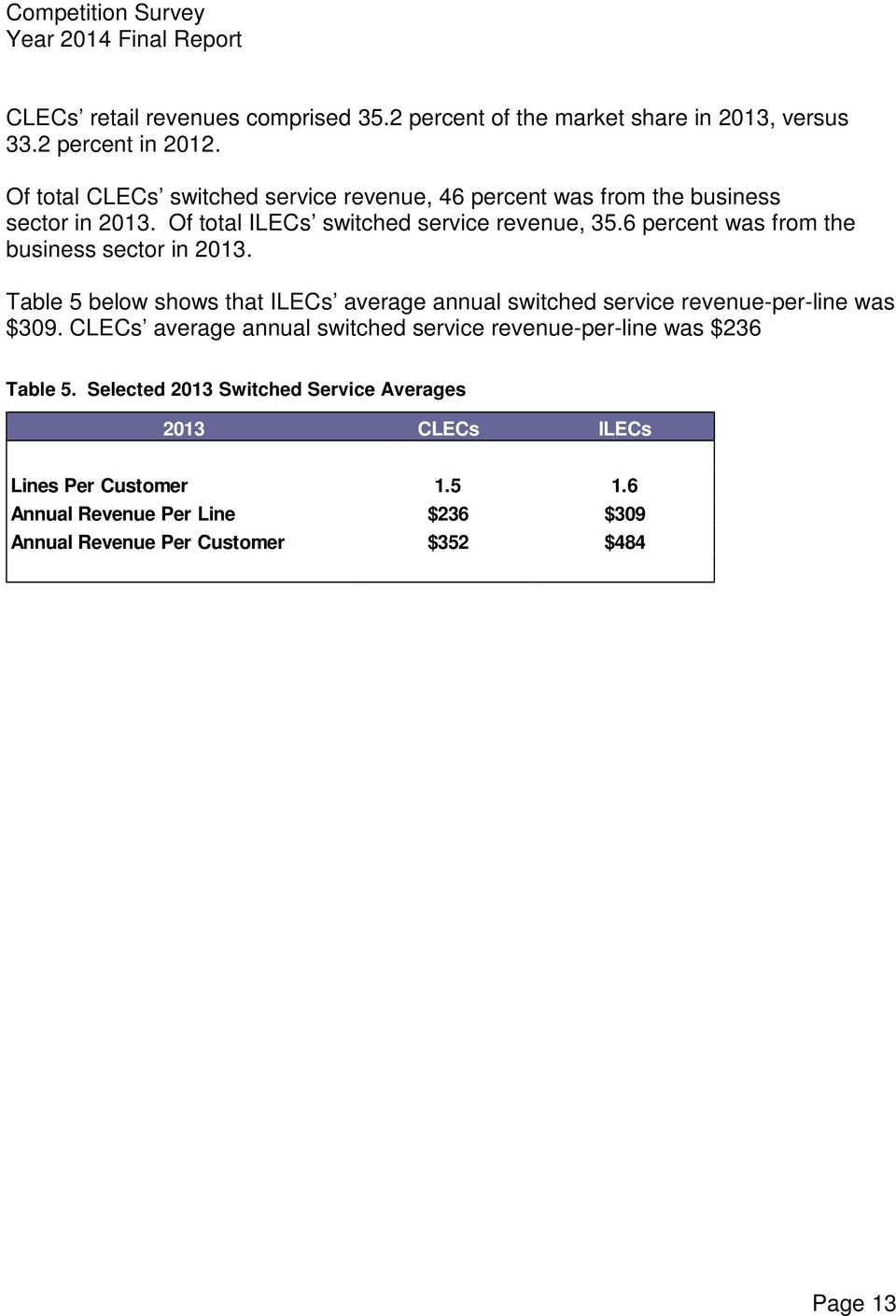 6 percent was from the business sector in 2013. Table 5 below shows that ILECs average annual switched service revenue-per-line was $309.