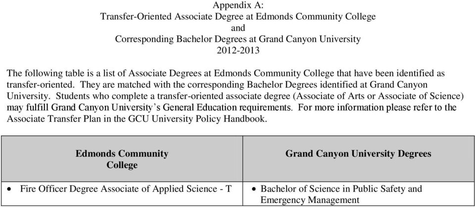 Students who complete a transfer-oriented associate degree (Associate of Arts or Associate of Science) may fulfill Grand Canyon University s requirements.