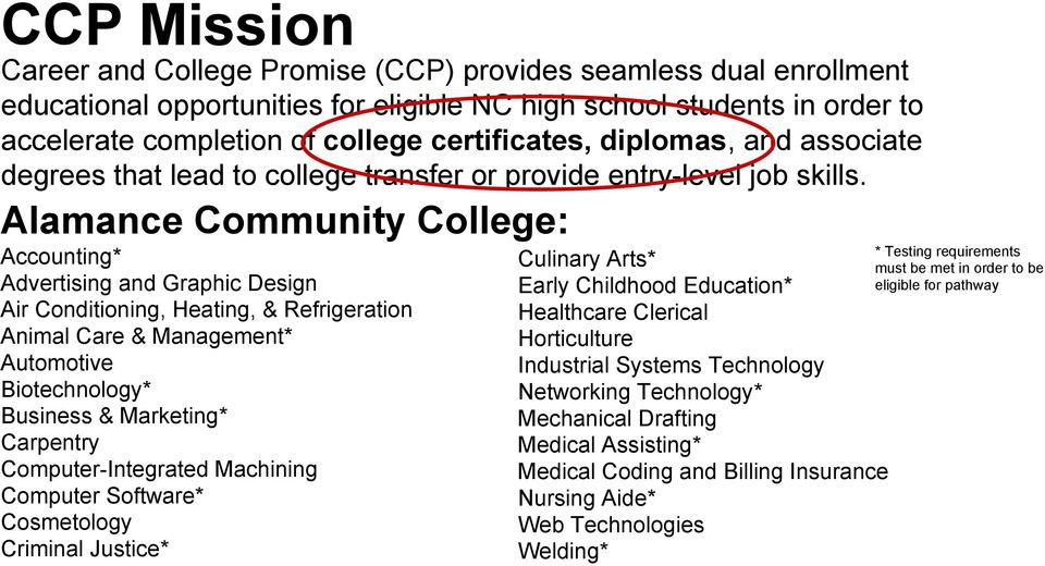 Alamance Community College: Accounting* Advertising and Graphic Design Air Conditioning, Heating, & Refrigeration Animal Care & Management* Automotive Biotechnology* Business & Marketing* Carpentry