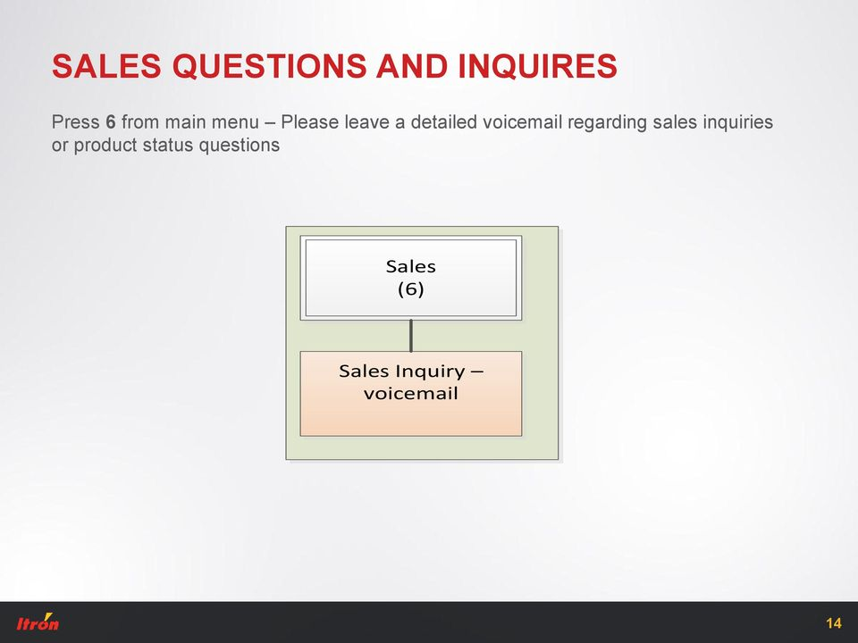regarding sales inquiries or product status