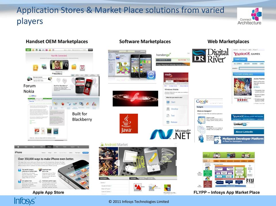Marketplaces Web Marketplaces Forum Nokia Built for