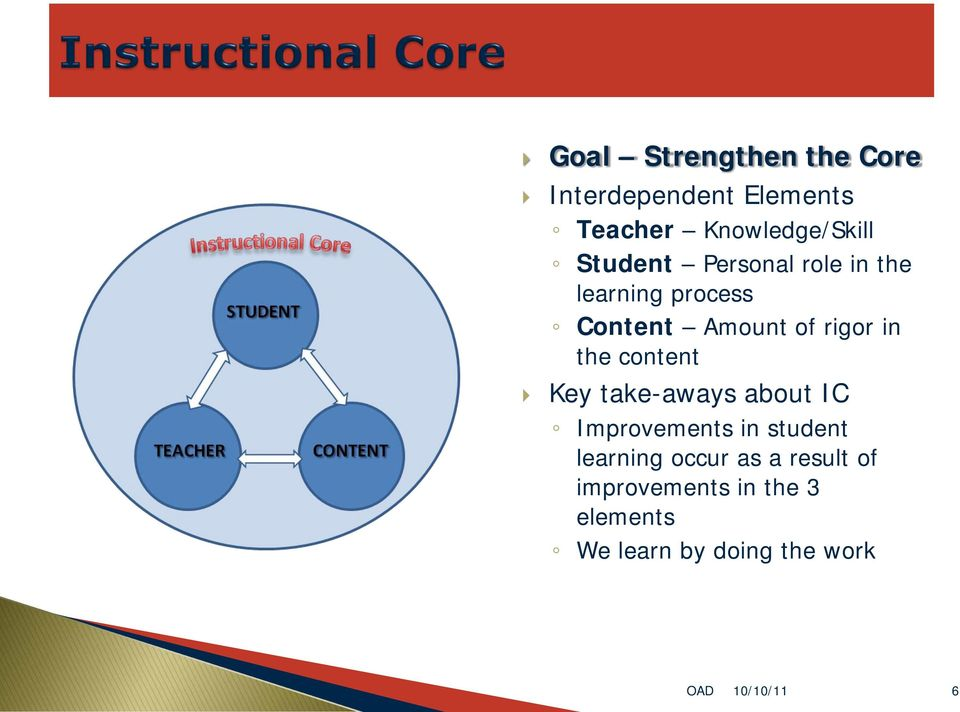 content Key take-aways about IC Improvements in student learning occur as a