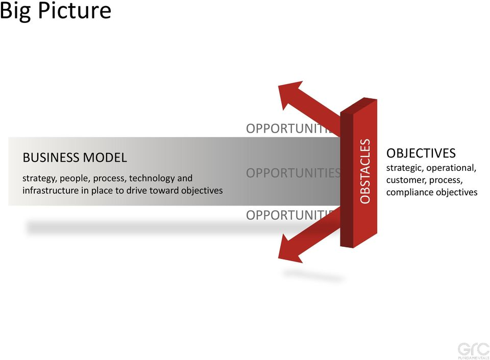 toward objectives OPPORTUNITIES OPPORTUNITIES OPPORTUNITIES