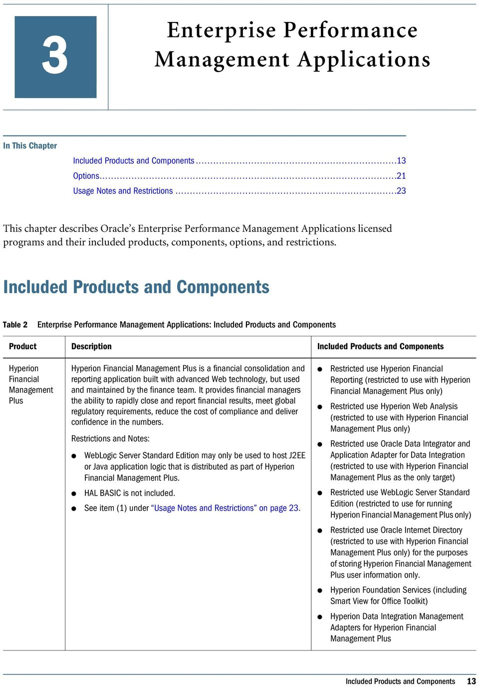Included Products and Components Table 2 Enterprise Performance Management Applications: Included Products and Components Product Description Included Products and Components Financial Management