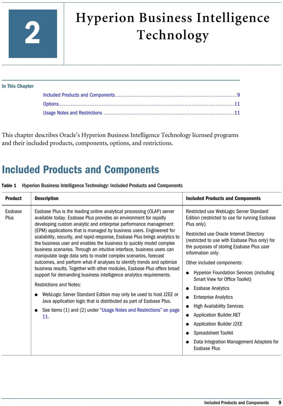 Included Products and Components Table 1 Business Intelligence Technology: Included Products and Components Product Description Included Products and Components Essbase Plus Essbase Plus is the