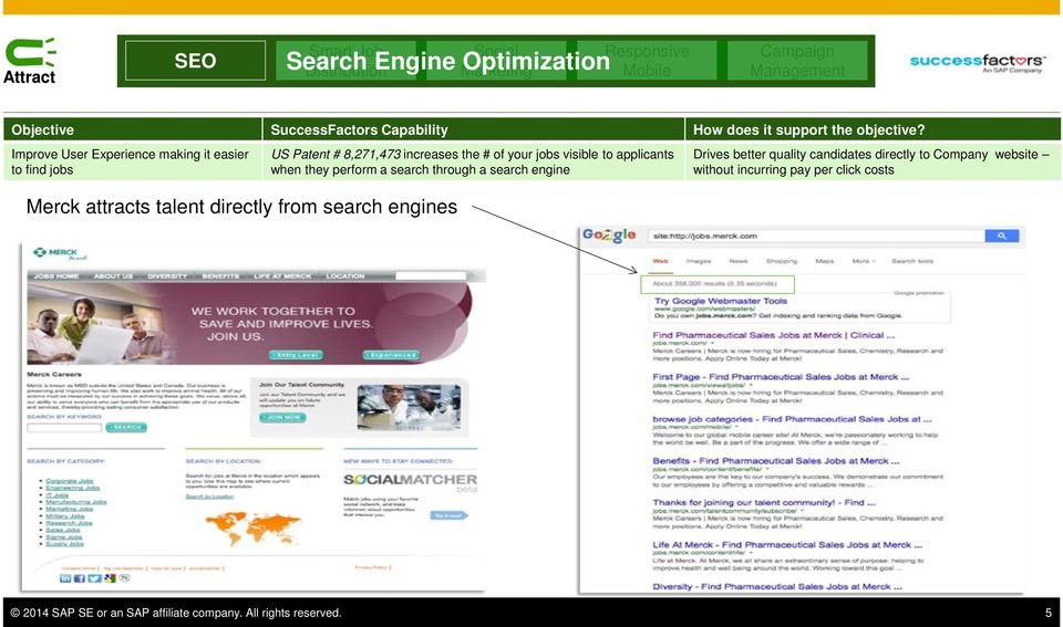 search through a search engine Drives better quality candidates directly to Company website without incurring pay per