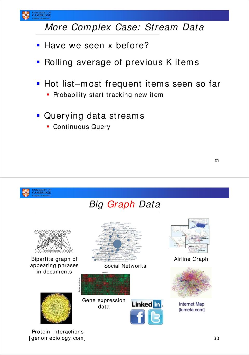 start tracking new item Querying data streams Continuous Query 29 Big Graph Data Bipartite