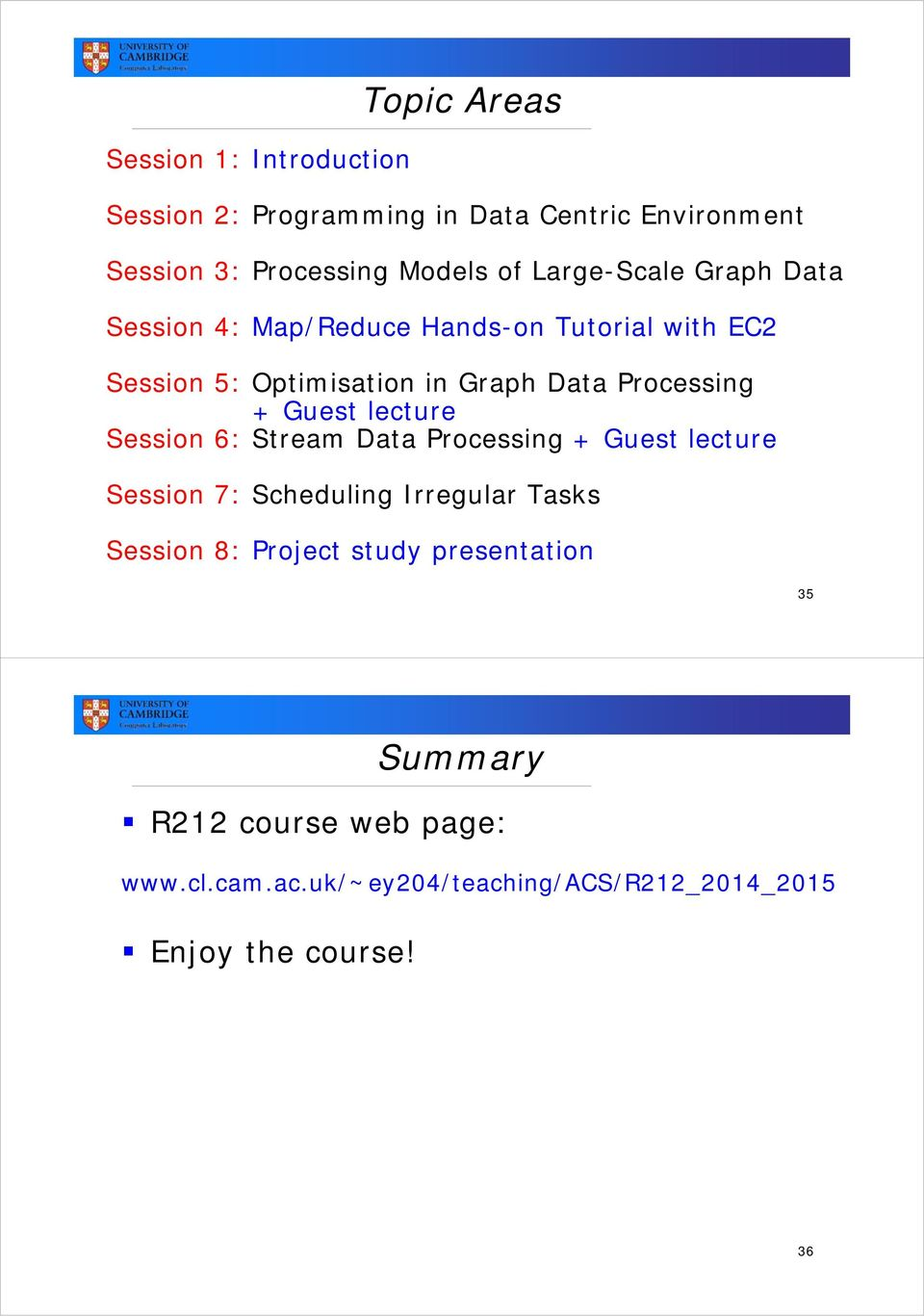 + Guest lecture Session 6: Stream Data Processing + Guest lecture Session 7: Scheduling Irregular Tasks Session 8: