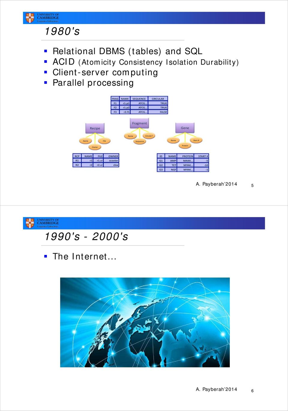 Client-server computing Parallel processing A.