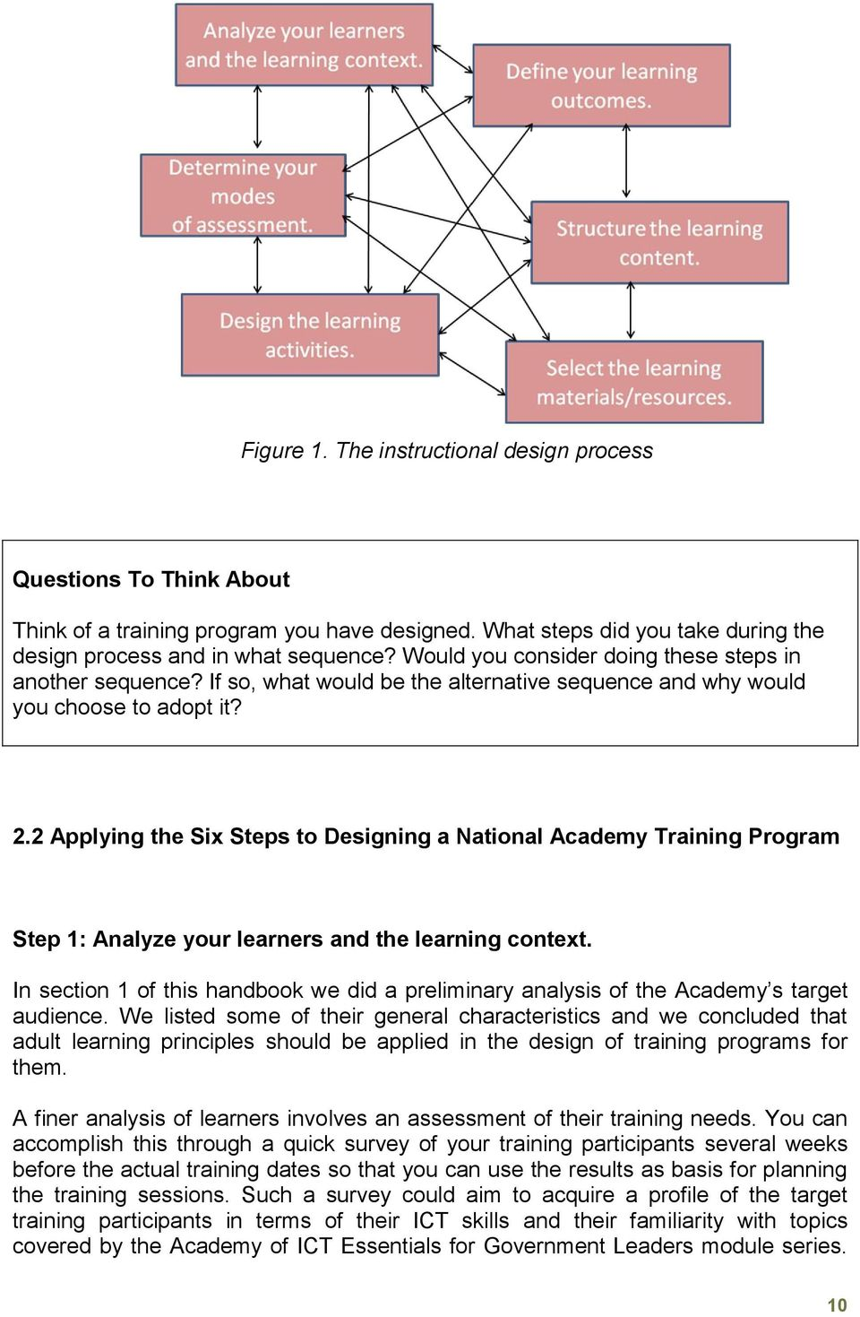 2 Applying the Six Steps to Designing a National Academy Training Program Step 1: Analyze your learners and the learning context.