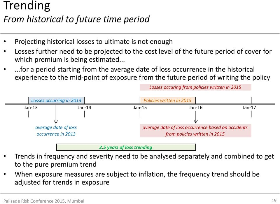 .....for a period starting from the average date of loss occurrence in the historical experience to the mid-point of exposure from the future period of writing the policy Losses occuring from